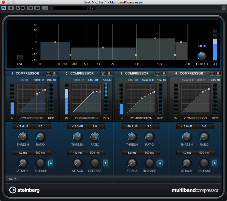 MultibandCompressor