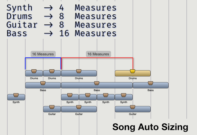 Song Auto Sizing