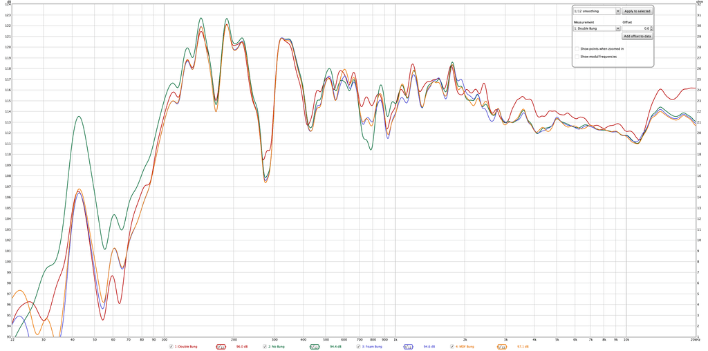 Workshop Frequency Response