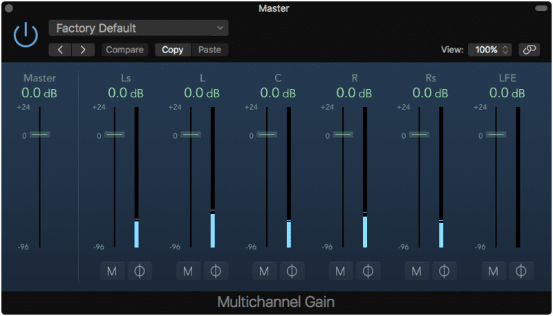Multichannel Gain