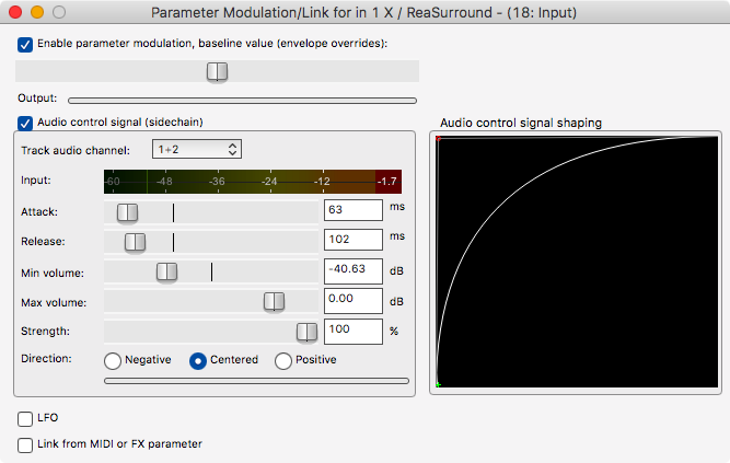 Stereo Level Parameter Modulation